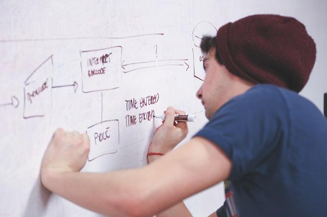 wybór platformy sklepowej - open source czy saas